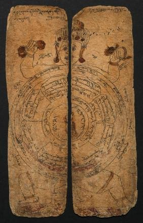 Museum Quality Tibetan Book With Drawings/Text