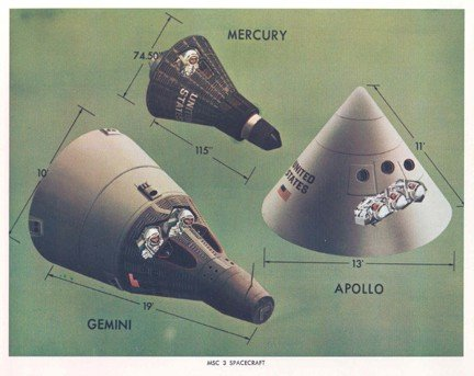 mercury gemini apollo timeline - photo #17