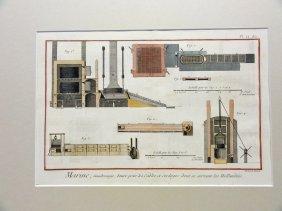 Steam Engine Process, 1779