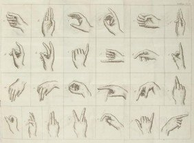 Education For The Deaf.- NSicard (Roch-Ambroise) C