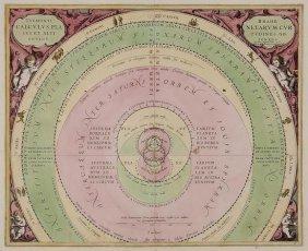 Cellarius (Andreas) Tychonis Brahe Calculus Planet
