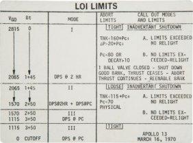 """Apollo 13 Flown """"loi Limits/ Loi No Go's"""" Quick"""